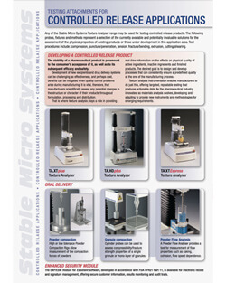 Controlled Release Products applications brochure